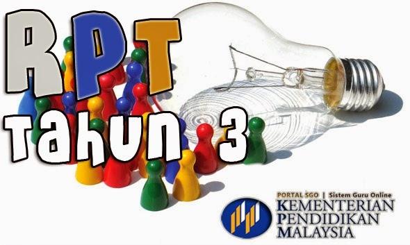 Download Rpt Sains Tingkatan 5 Berguna Rpt Kssr Tahun 3 Semua Mata Pelajaran Of Himpunan Rpt Sains Tingkatan 5 Yang Penting Khas Untuk Para Murid Dapatkan!