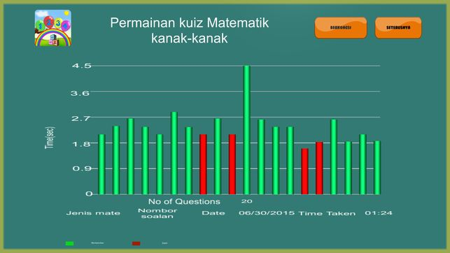 Kuiz Matematik Berguna Kids Math Quiz Test Analyze and Improve Your Math Skills Di App Store