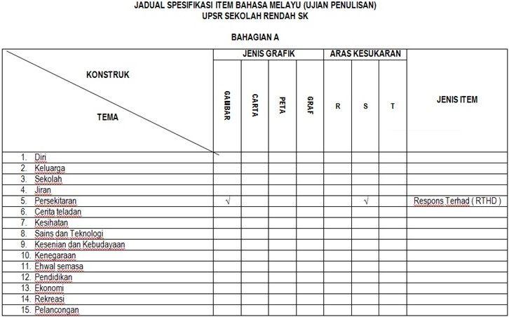 Pelbagai Teka Silang Kata Bahasa Melayu Tingkatan 2 Dan