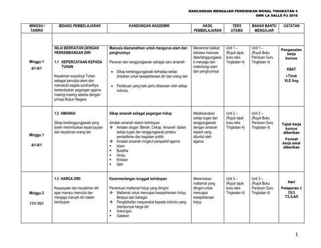 Teka Silang Kata Pendidikan Moral Tingkatan 2 Penting Download Rpt Pendidikan Moral Tingkatan 4 Yang Bernilai Khas Untuk