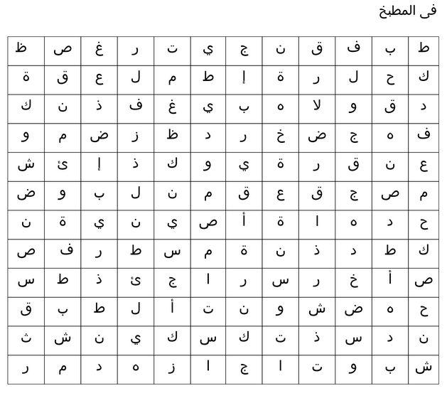 Teka Silang Kata Tahun 1 Terhebat Mencari Perkataan Arab Kategori Peralatan Dapur Ustazah Pilihan