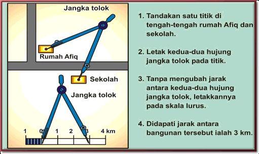 nota bahasa melayu tingkatan 2 yang sangat berguna geografi tingkatan 2 bab 3 bab 4