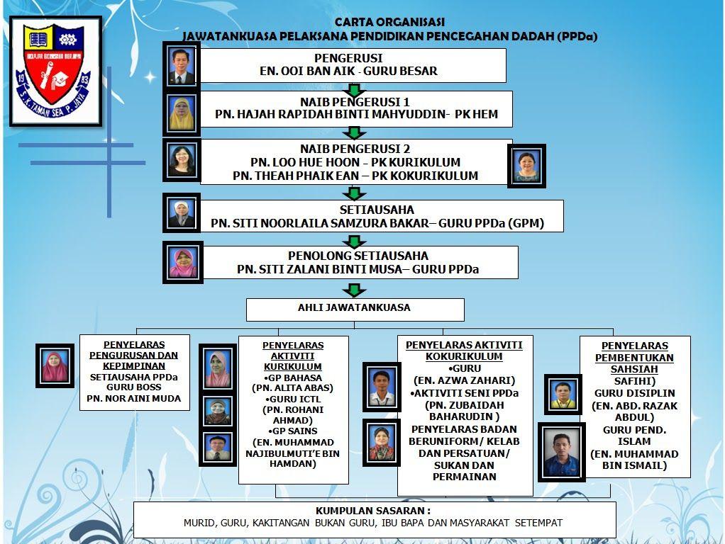 info ppda program pendidikan pencegahan dadah