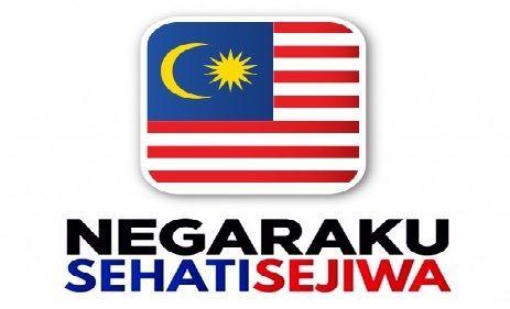 kertas lukisan mewarna hari merdeka baik tema hari kebangsaan 2018 dan logo sayangi malaysiaku