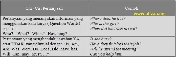 Contoh Teka Teki Bahasa Inggris Dan Jawabannya Yang Meletup