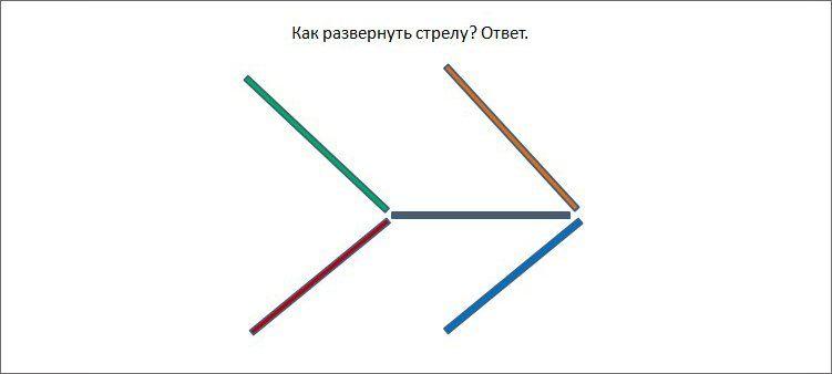 buka tanda panah perhatikan warna tongkat