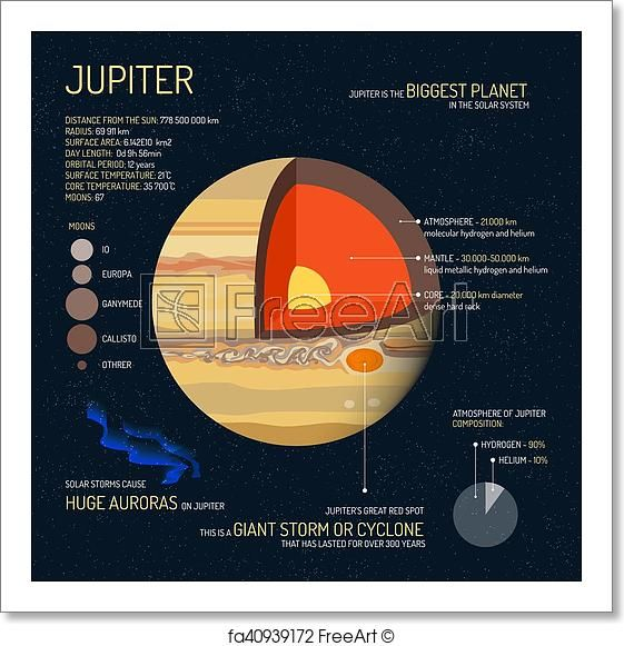 outer space science concept banner jupiter infographic elements and icons education poster for school